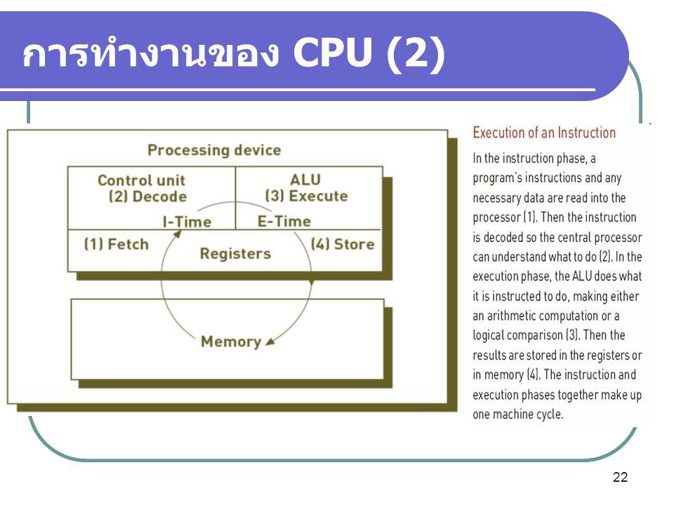 การทำงานของ CPU (2) 22