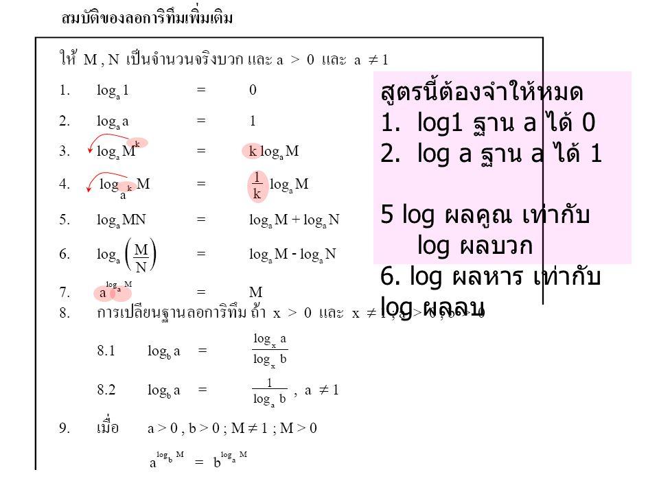 สูตรนี้ต้องจำให้หมด log1 ฐาน a ได้ 0. log a ฐาน a ได้ 1.