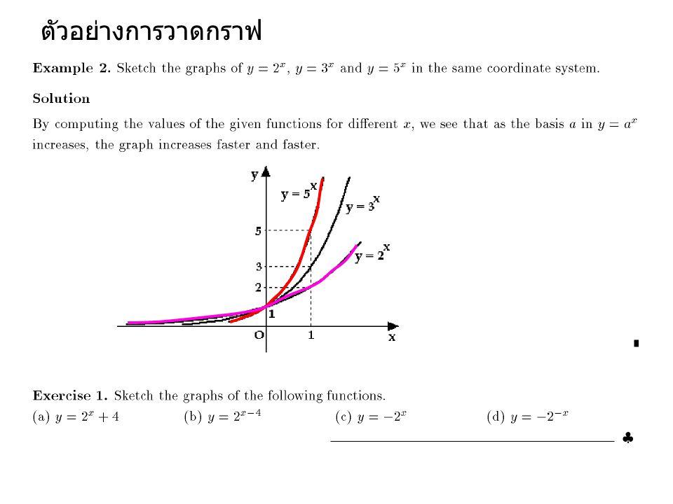 ตัวอย่างการวาดกราฟ