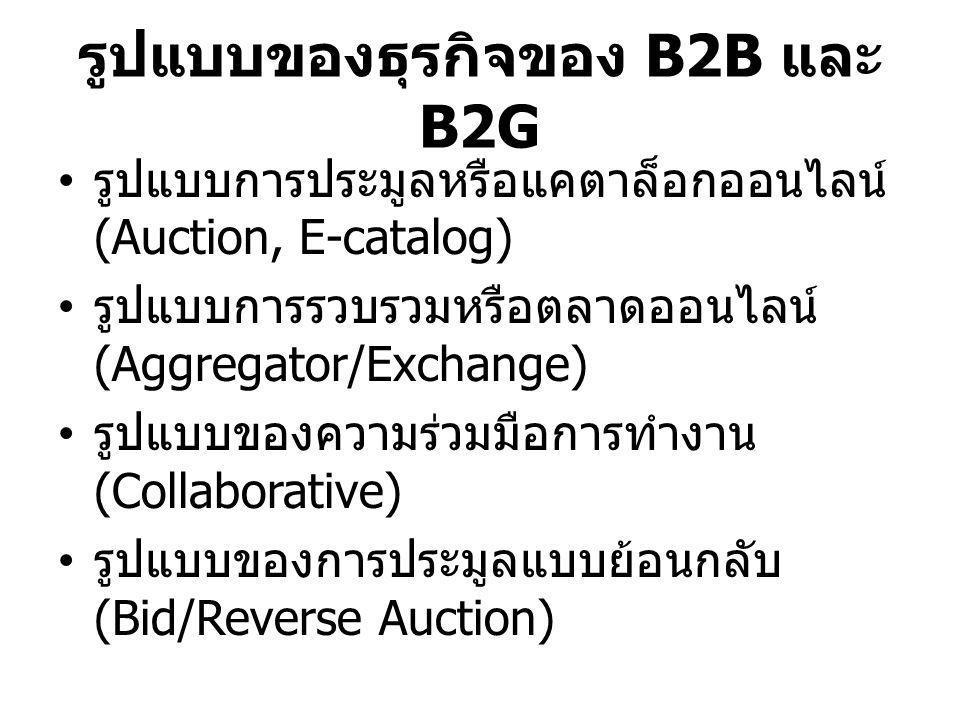 รูปแบบของธุรกิจของ B2B และ B2G