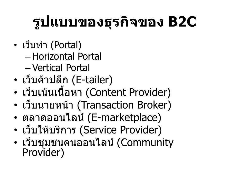 รูปแบบของธุรกิจของ B2C