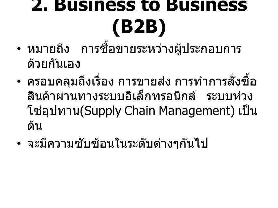2. Business to Business (B2B)