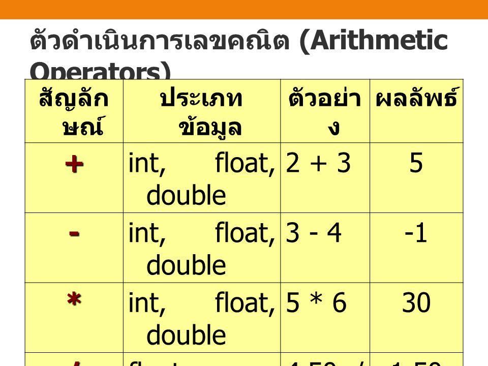 ตัวดำเนินการเลขคณิต (Arithmetic Operators)