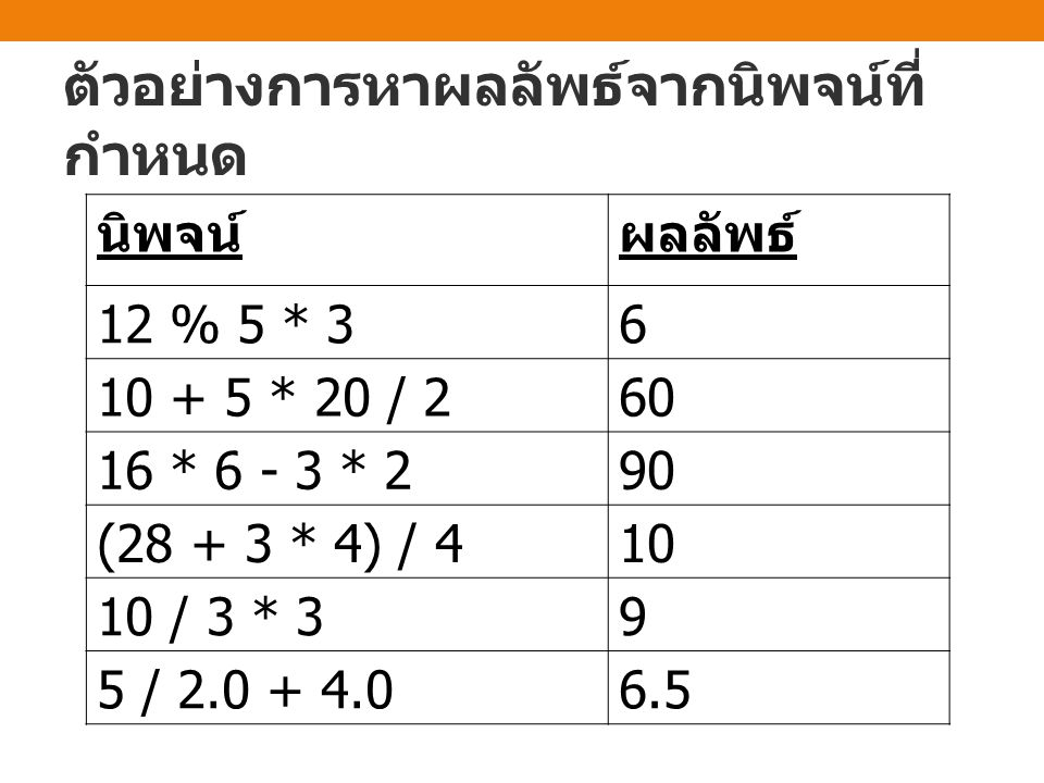 ตัวอย่างการหาผลลัพธ์จากนิพจน์ที่กำหนด