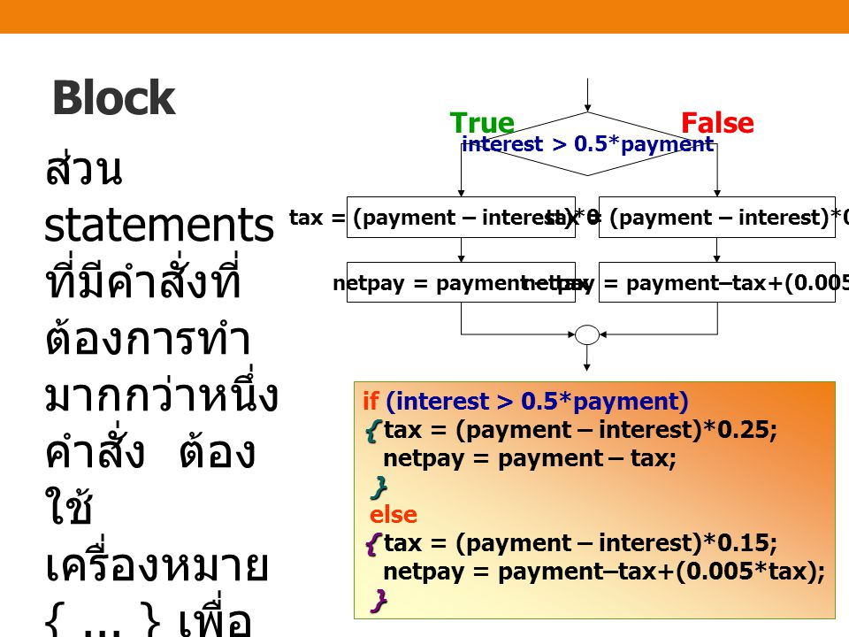 Block interest > 0.5*payment. tax = (payment – interest)*0.25. tax = (payment – interest)*0.15. True.