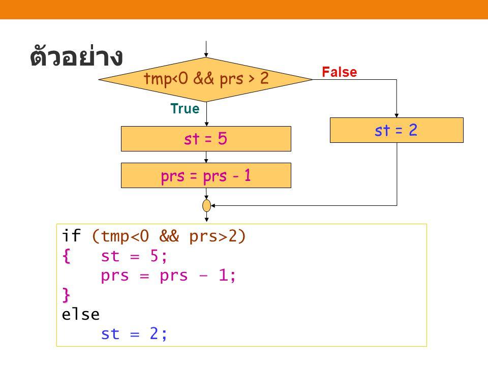 ตัวอย่าง tmp<0 && prs > 2 st = 2 st = 5 prs = prs - 1