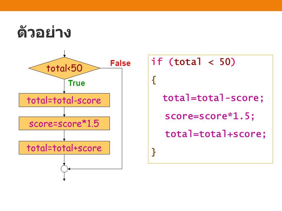 ตัวอย่าง if (total < 50) total<50 { total=total-score;