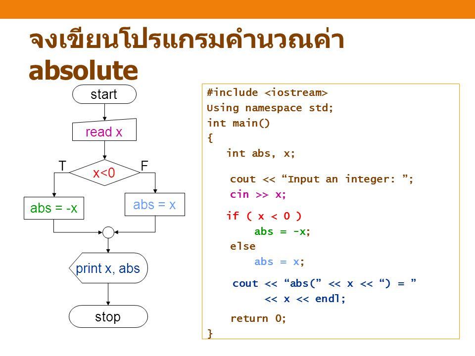 จงเขียนโปรแกรมคำนวณค่า absolute