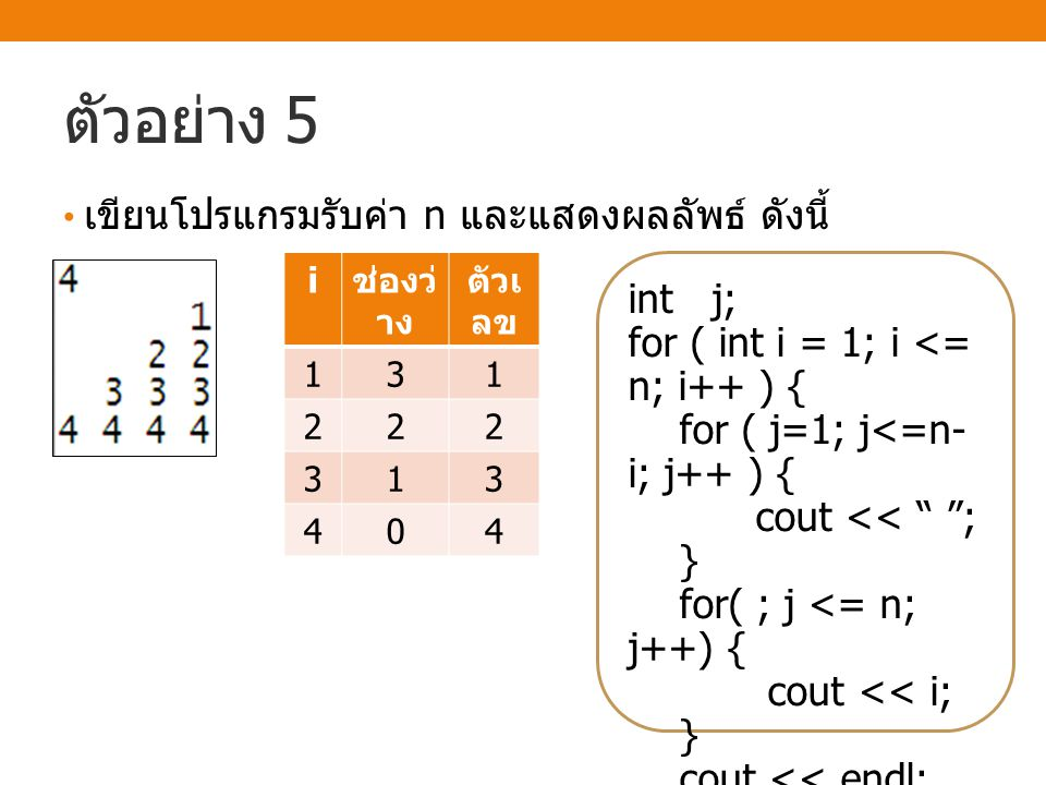 ตัวอย่าง 5 เขียนโปรแกรมรับค่า n และแสดงผลลัพธ์ ดังนี้ int j;