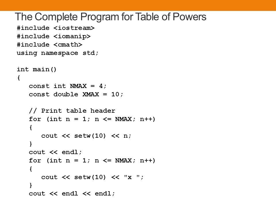 The Complete Program for Table of Powers
