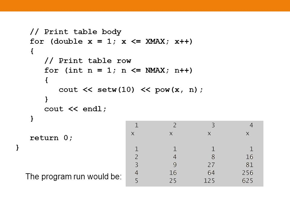 for (double x = 1; x <= XMAX; x++) { // Print table row