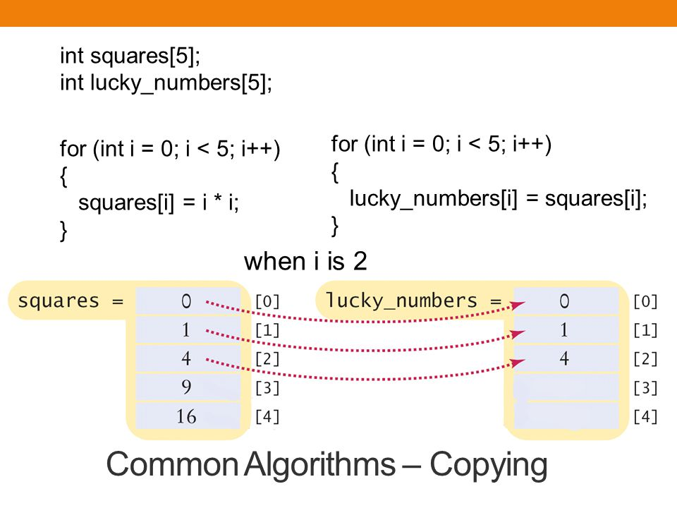 Common Algorithms – Copying
