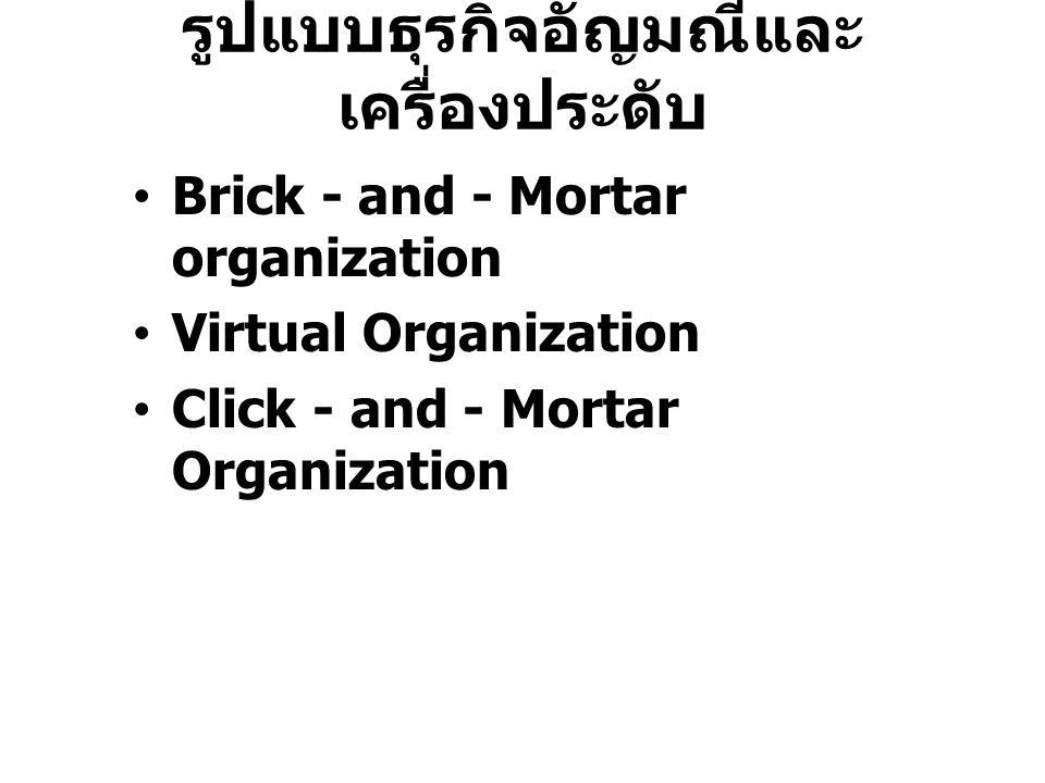 รูปแบบธุรกิจอัญมณีและเครื่องประดับ