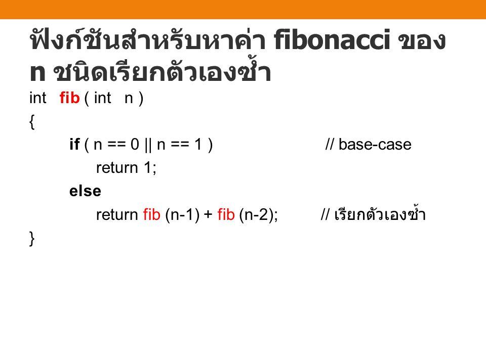 ฟังก์ชันสำหรับหาค่า fibonacci ของ n ชนิดเรียกตัวเองซ้ำ