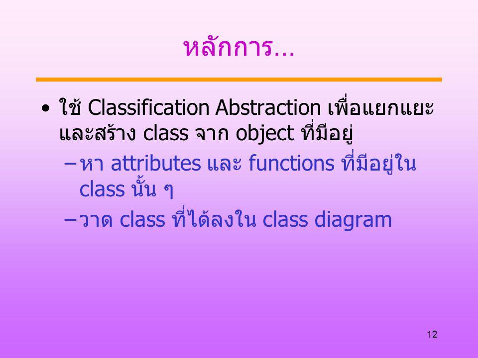 หลักการ... ใช้ Classification Abstraction เพื่อแยกแยะและสร้าง class จาก object ที่มีอยู่ หา attributes และ functions ที่มีอยู่ใน class นั้น ๆ.