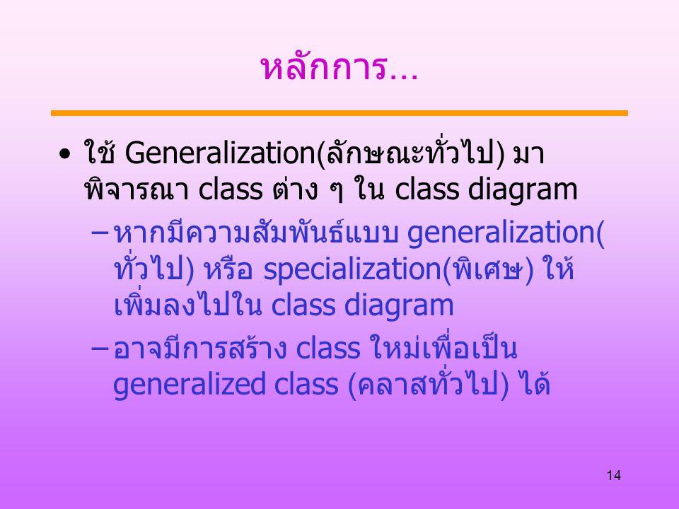 หลักการ... ใช้ Generalization(ลักษณะทั่วไป) มาพิจารณา class ต่าง ๆ ใน class diagram.