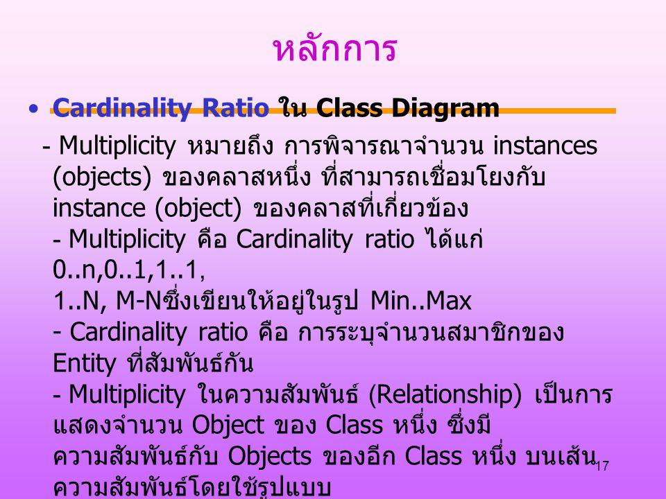 หลักการ Cardinality Ratio ใน Class Diagram