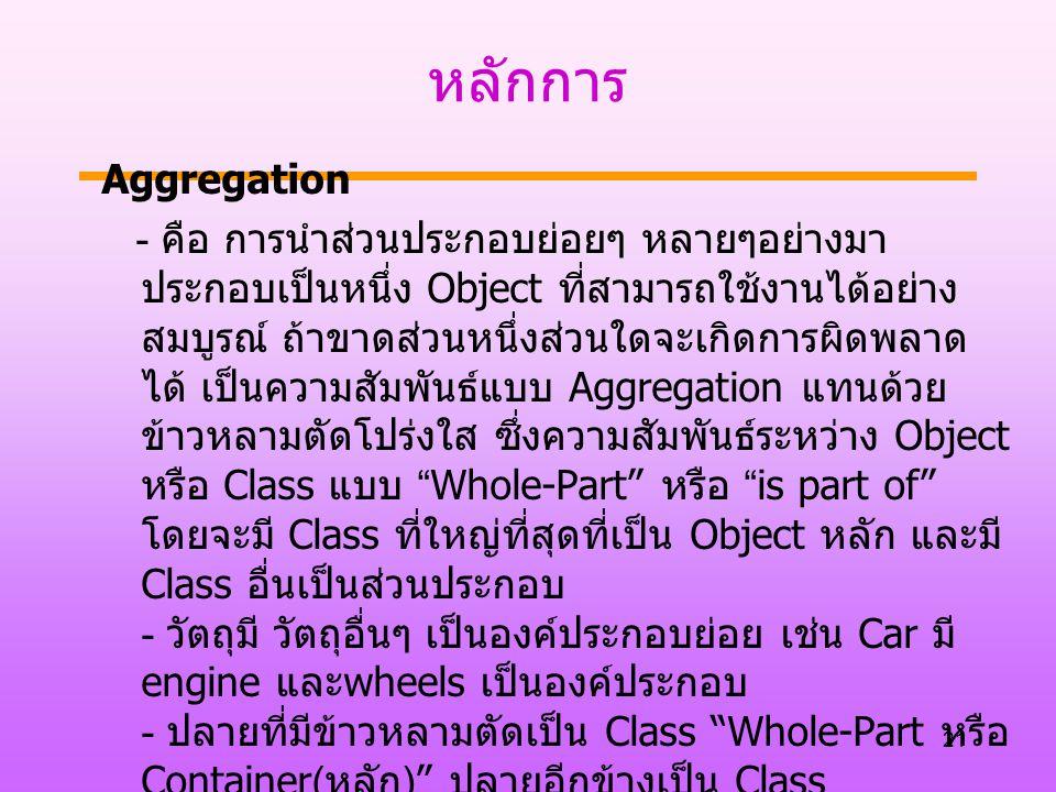 หลักการ Aggregation.