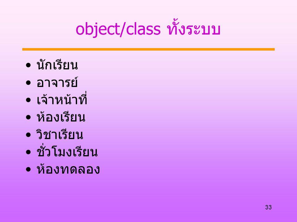 object/class ทั้งระบบ