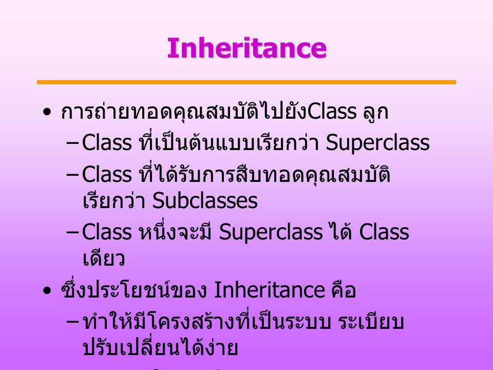 Inheritance การถ่ายทอดคุณสมบัติไปยังClass ลูก