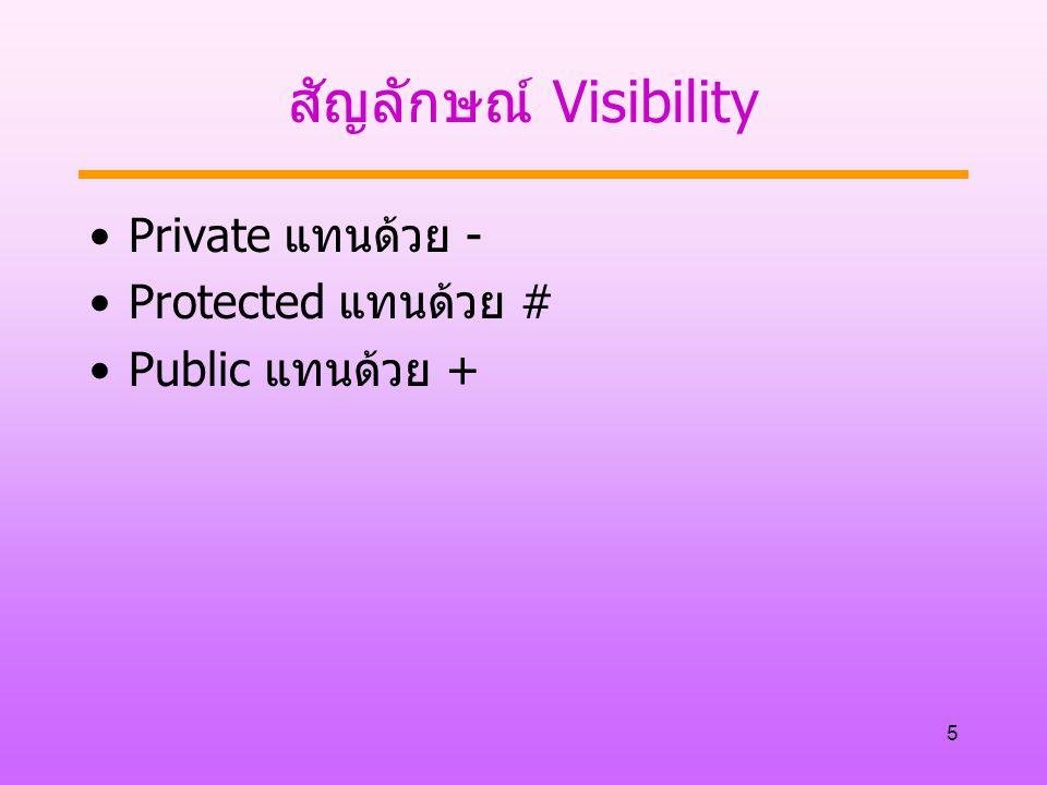 สัญลักษณ์ Visibility Private แทนด้วย - Protected แทนด้วย #