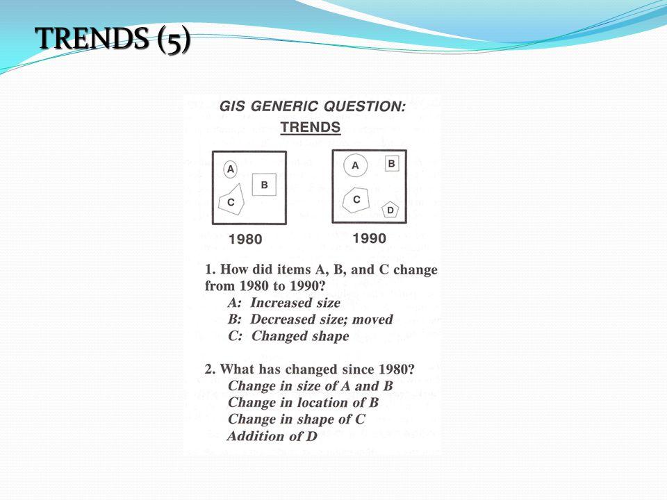 TRENDS (5)