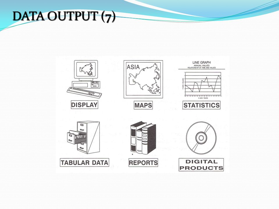 DATA OUTPUT (7)