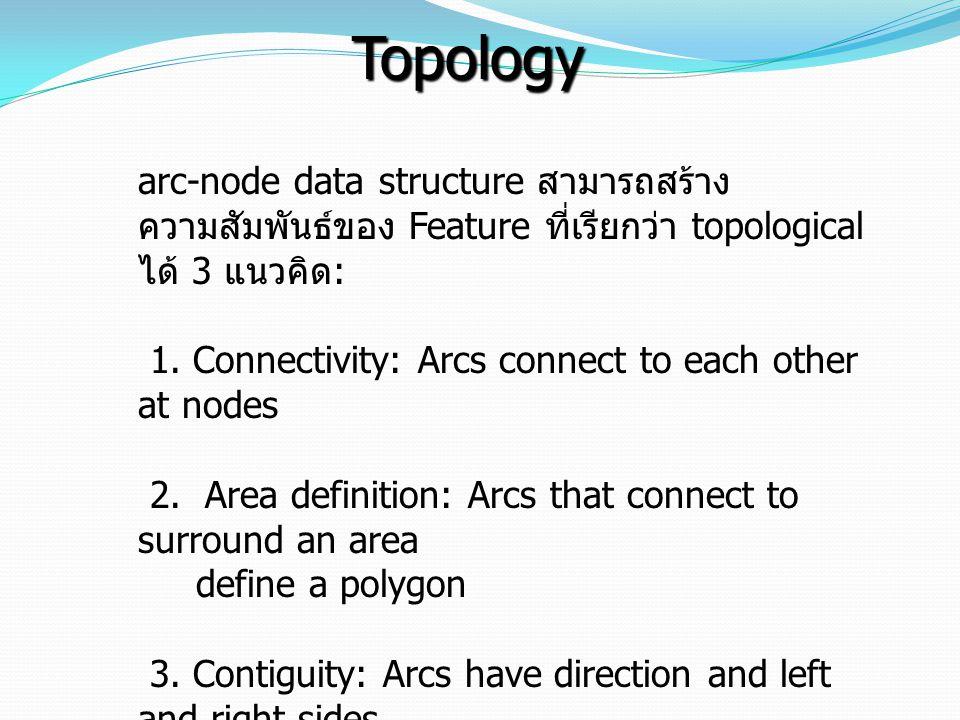 Topology arc-node data structure สามารถสร้างความสัมพันธ์ของ Feature ที่เรียกว่า topological ได้ 3 แนวคิด: