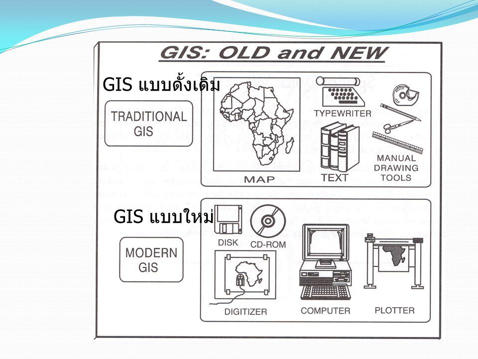 GIS แบบดั้งเดิม GIS แบบใหม่