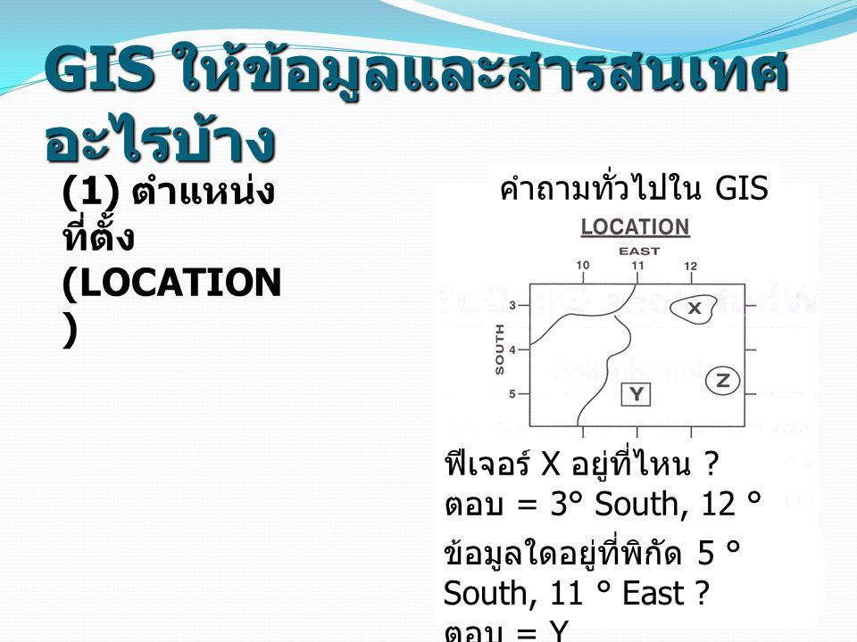 GIS ให้ข้อมูลและสารสนเทศอะไรบ้าง