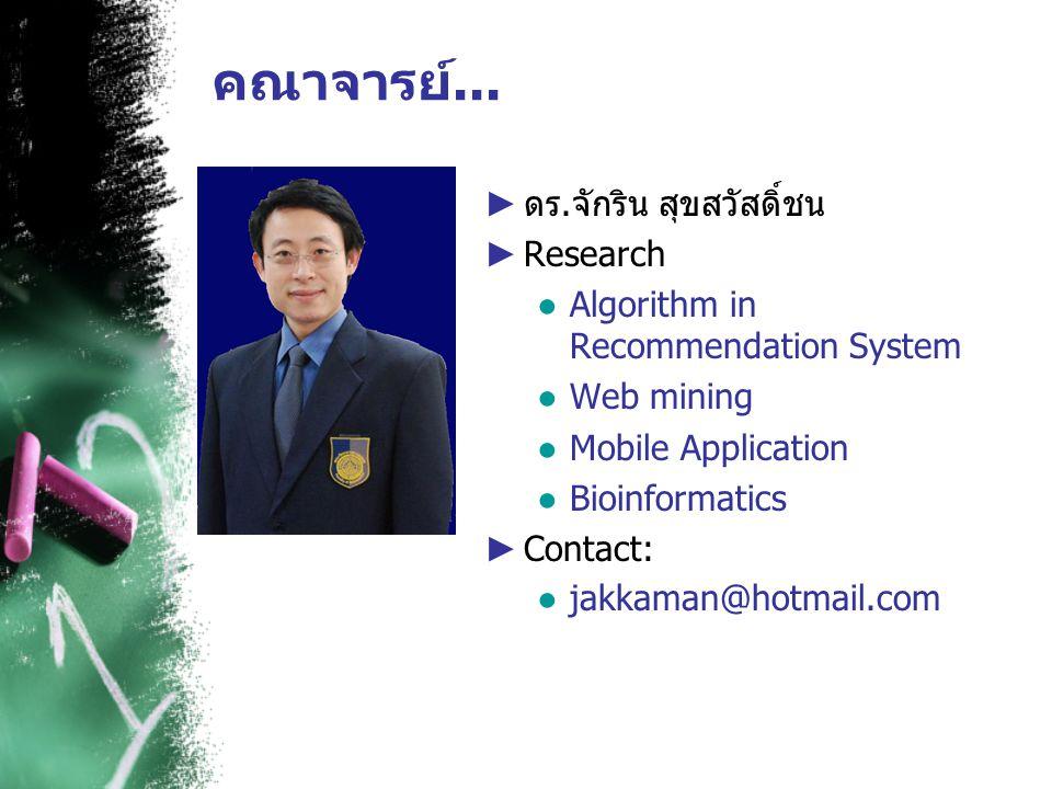 คณาจารย์... ดร.จักริน สุขสวัสดิ์ชน Research