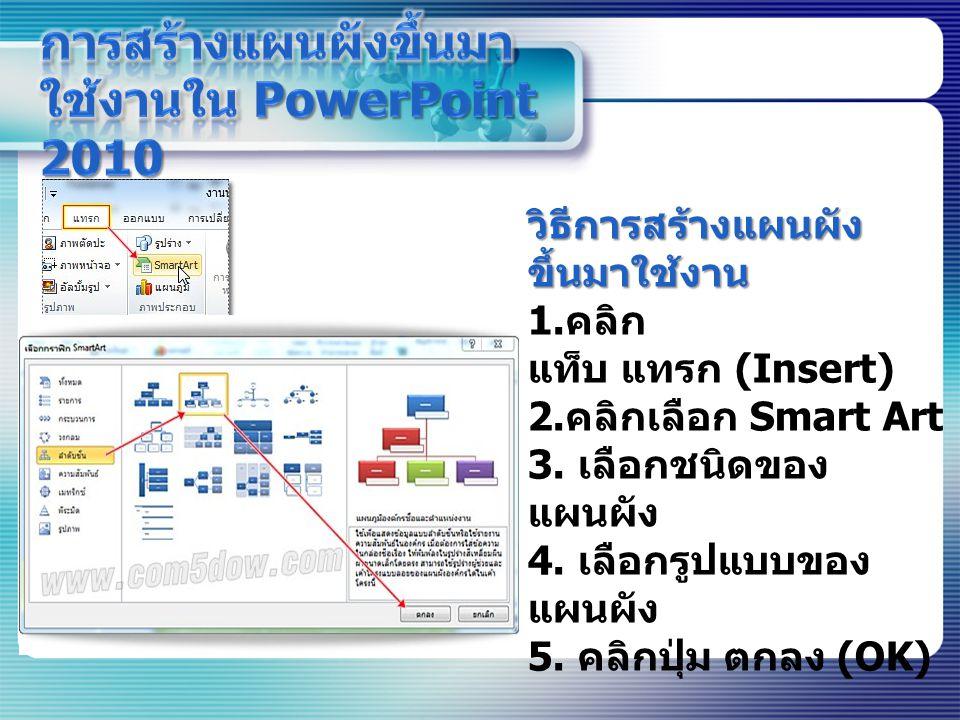 การสร้างแผนผังขึ้นมาใช้งานใน PowerPoint 2010