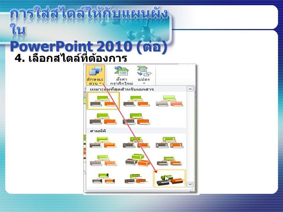 การใส่สไตล์ให้กับแผนผังใน PowerPoint 2010 (ต่อ)