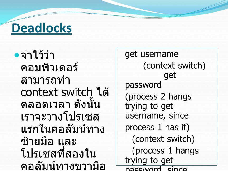 Deadlocks จำไว้ว่าคอมพิวเตอร์สามารถทำ context switch ได้ตลอดเวลา ดังนั้นเราจะวางโปรเซสแรกในคอลัมน์ทางซ้ายมือ และโปรเซสที่สองในคอลัมน์ทางขวามือ ดังนี้