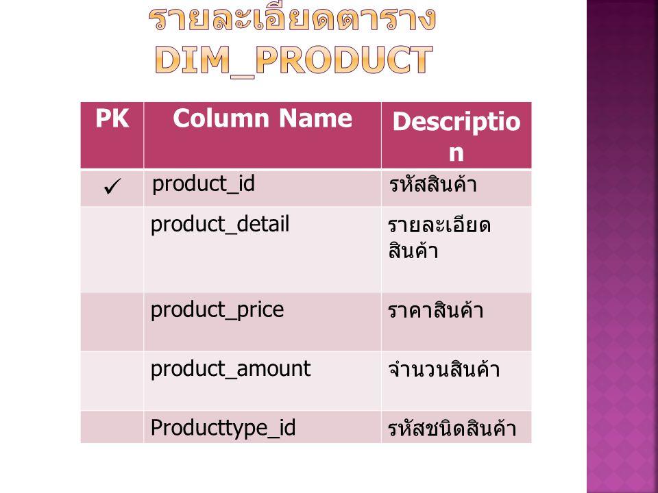 รายละเอียดตาราง Dim_Product