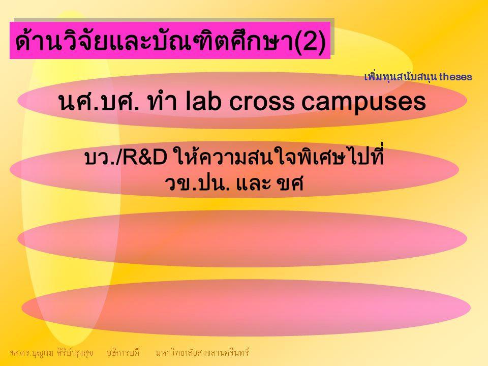 นศ.บศ. ทำ lab cross campuses บว./R&D ให้ความสนใจพิเศษไปที่