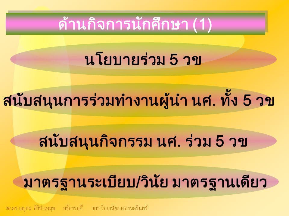 ด้านกิจการนักศึกษา (1)