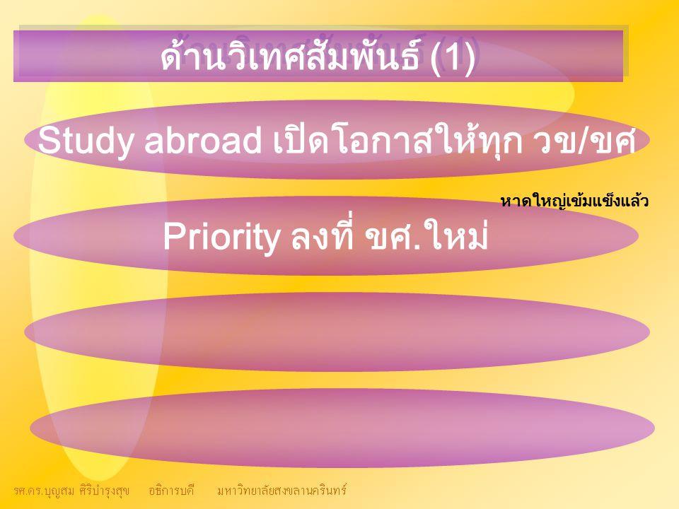 Study abroad เปิดโอกาสให้ทุก วข/ขศ