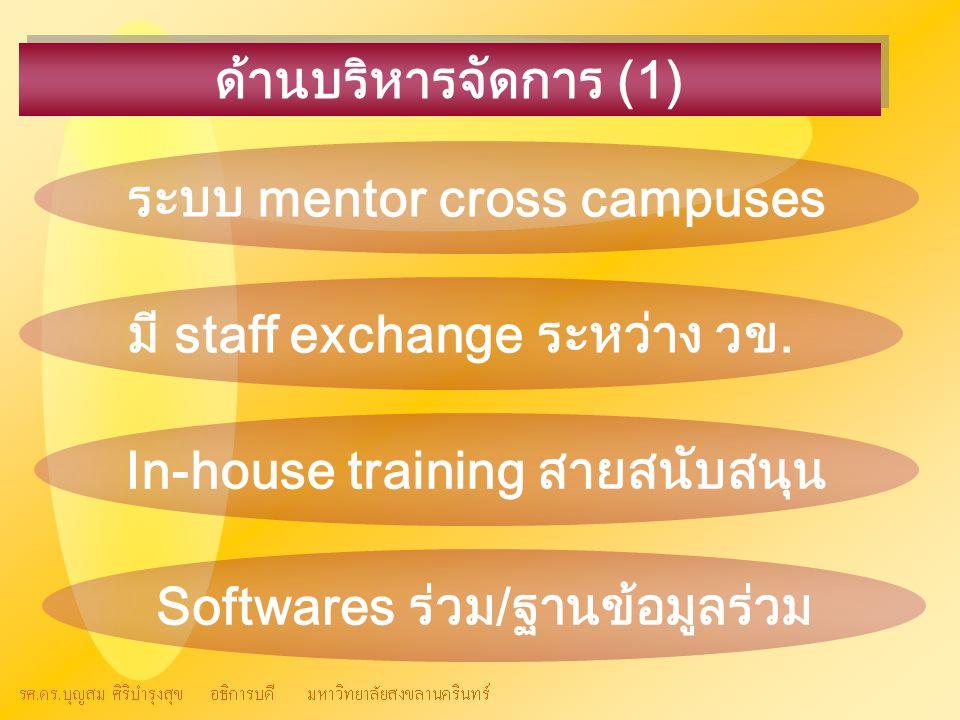 ระบบ mentor cross campuses