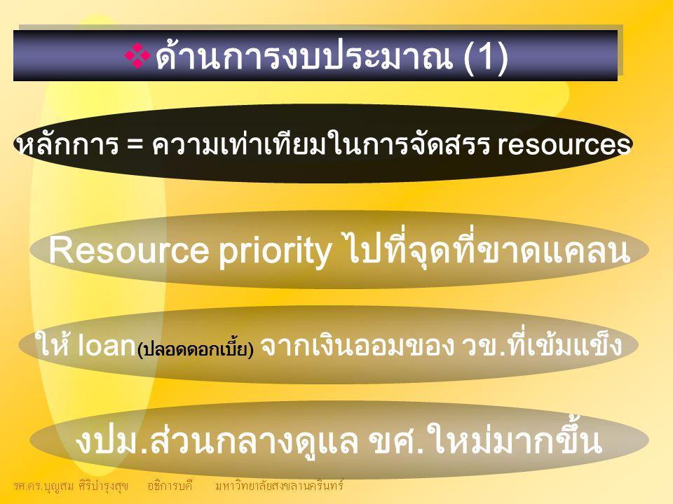 Resource priority ไปที่จุดที่ขาดแคลน