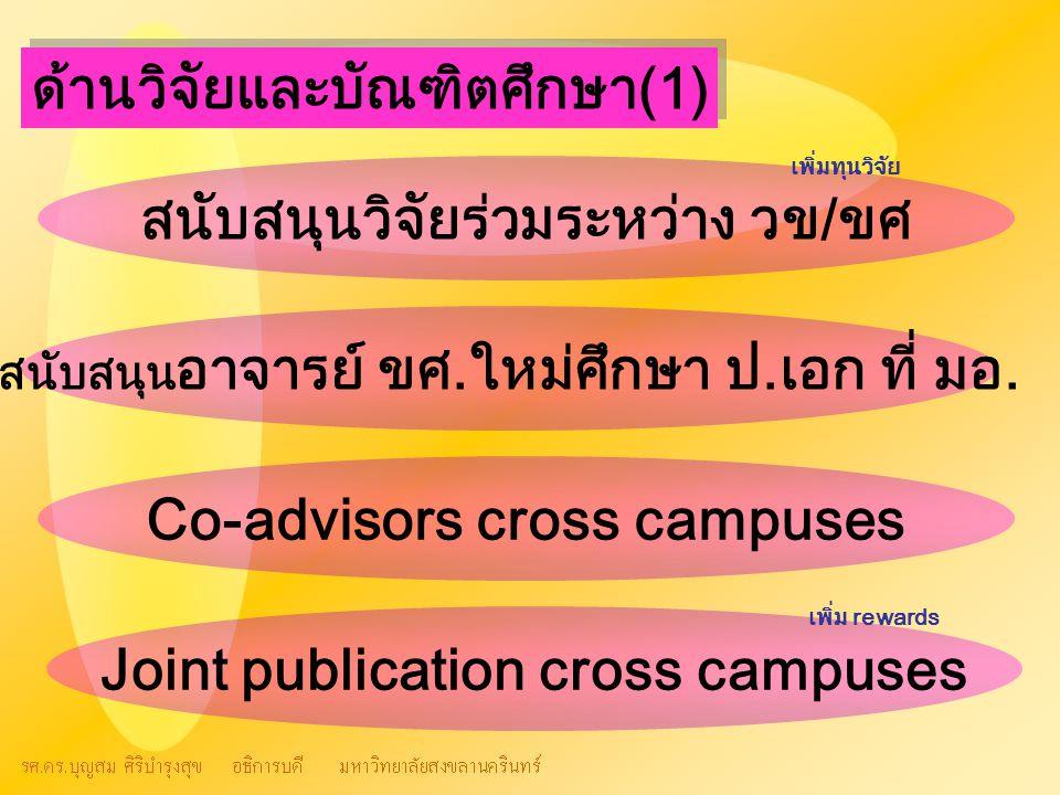 ด้านวิจัยและบัณฑิตศึกษา(1)