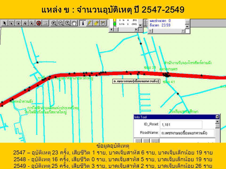 แหล่ง ข : จำนวนอุบัติเหตุ ปี 2547-2549