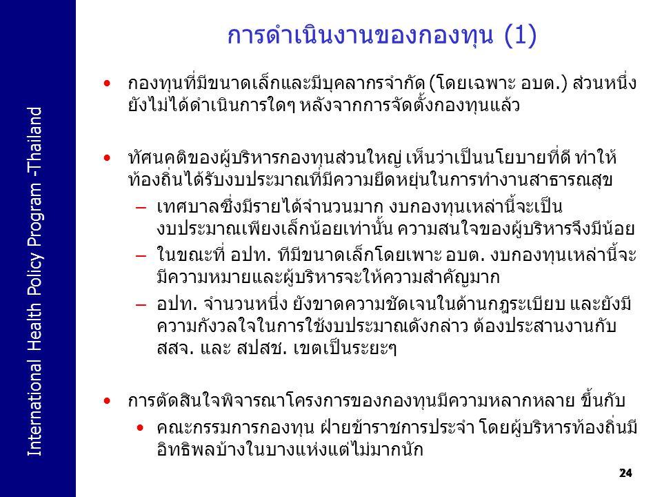 การดำเนินงานของกองทุน (1)