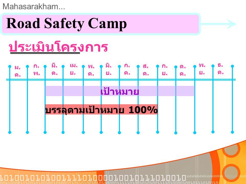 Road Safety Camp ประเมินโครงการ เป้าหมาย บรรลุตามเป้าหมาย 100%
