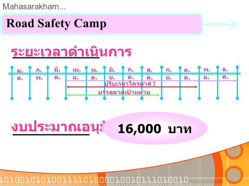 ระยะเวลาดำเนินการ งบประมาณอนุมัติ Road Safety Camp 16,000 บาท