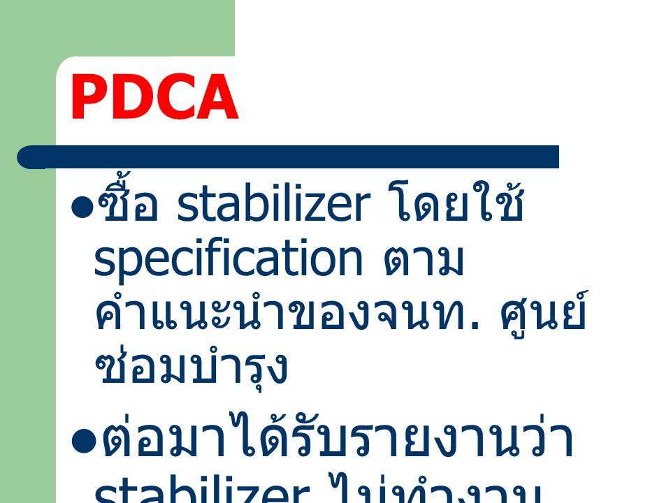 PDCA ต่อมาได้รับรายงานว่า stabilizer ไม่ทำงานเมื่อไฟดับ