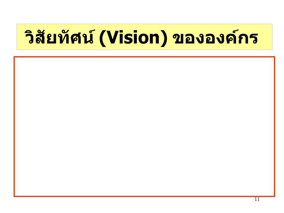 วิสัยทัศน์ (Vision) ขององค์กร