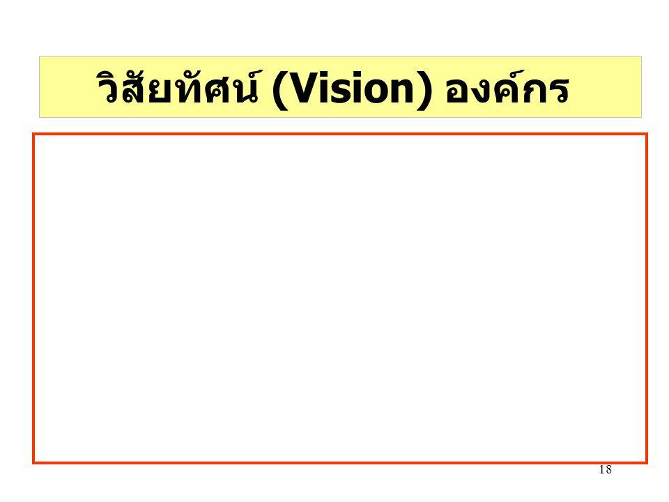 วิสัยทัศน์ (Vision) องค์กร