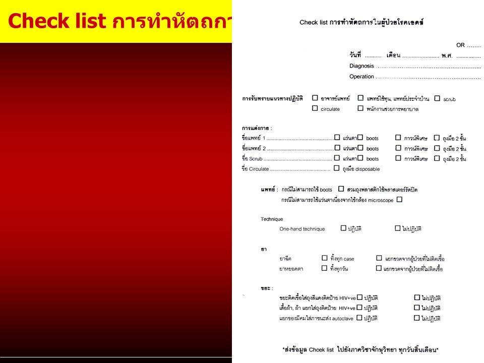 Check list การทำหัตถการในผู้ป่วยเอดส์