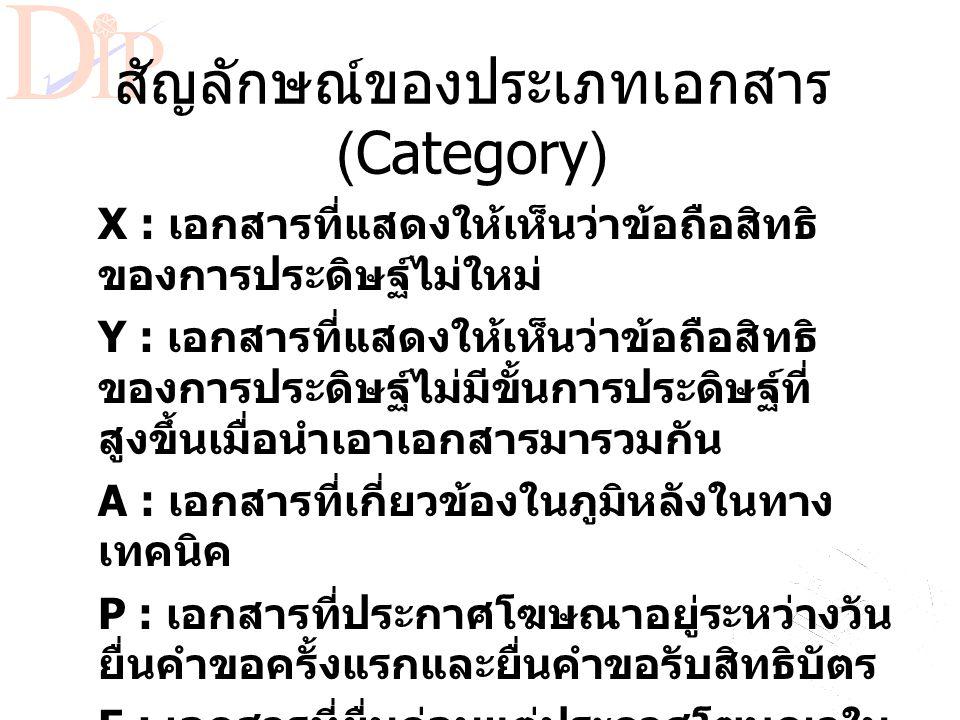 สัญลักษณ์ของประเภทเอกสาร (Category)